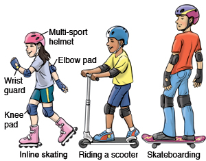 Three children wearing safety gear for inline skating, scooters, and skateboarding. They have on helmets, elbow pads, wrist guards, and knee pads.