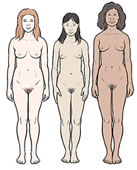 Three girls showing differences in development at age 18.